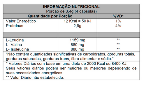 BCAA Ethyl Ester 120 Cápsulas - Probiótica