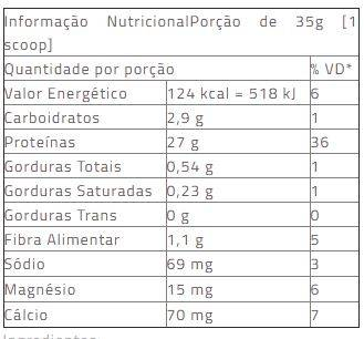 Carnibol 1,8 Kg - Integral Médica