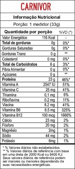 Carnivor 2 Kg - Musclemeds