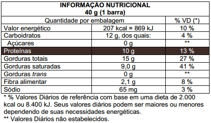 Choko Crunch Meio Amargo 12 Unidades - Probiótica