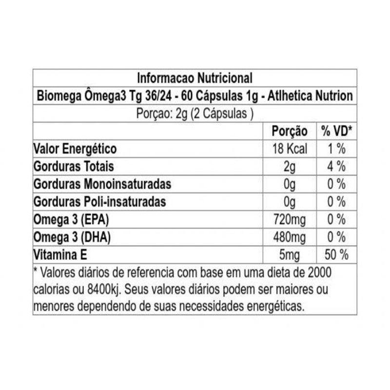 Cleanlab Biomega Tg 36/24 60 caps - Atlhetica Nutrition