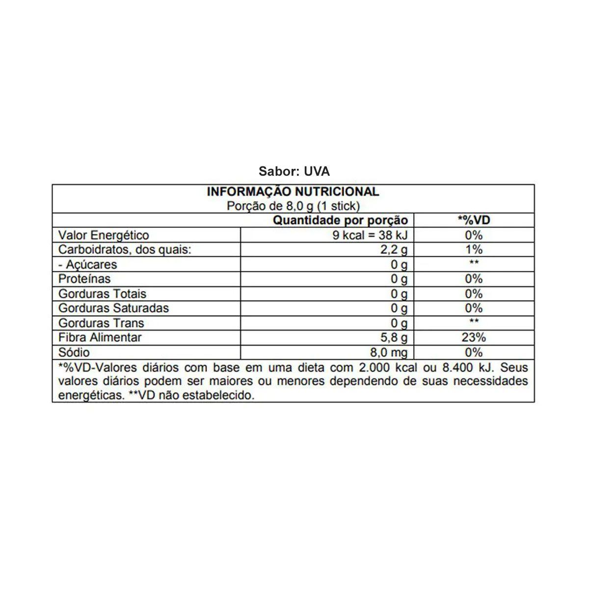 Cleanlab Fiber Bio 20 Sticks de 8g - Atlhetica Nutrition