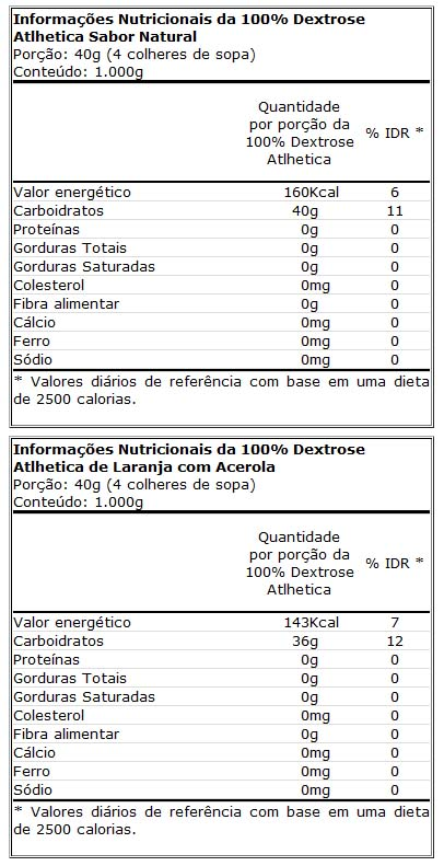 Dextrose 100% Pure 1 Kg - Atlhetica