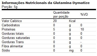Glutamine 300 g - Dymatize