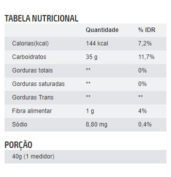 Glyco Waxy Maize - 2kg - Performance Nutrition