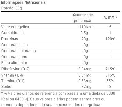 HYDRO + (100% HYDROLYZED-2kG) 4 PLUS NUTRITION
