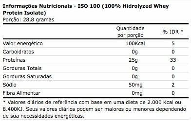Iso 100 725 g - Dymatize