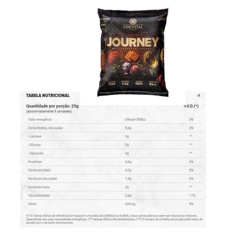 Journey Cracker - Essential Nutrition