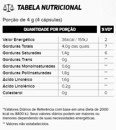 Lipo 4 Slim 90 Cápsulas - New Millen