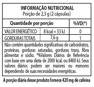 Lipodrol Black 60 cápsulas - Integral Médica