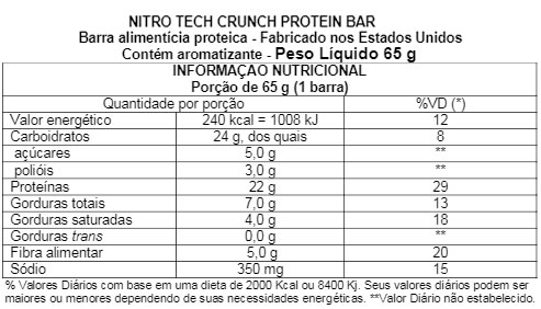 Nitro Tech Crunch 65 g Chocolate Peanut Butter - Muscletech