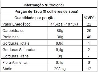 Nutri Whey 1,8 Kg - Integral Médica
