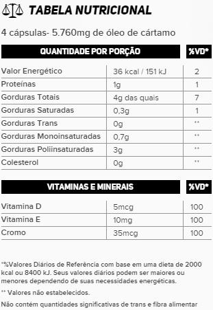 Óleo De Cártamo Lipofat 120 Cápsulas - New Millen