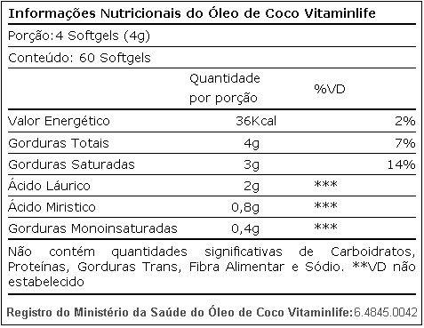 Óleo de Coco 60 cápsulas - Vitamin Life