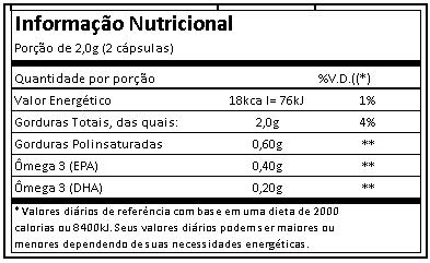 Omega 3 120 Cápsulas - Atlhetica