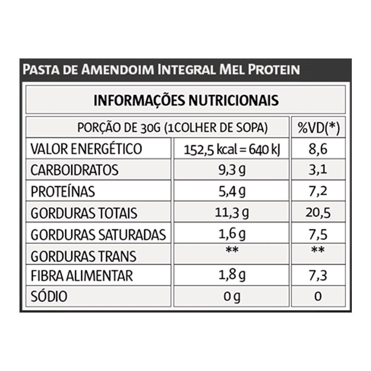 Pasta de Amendoim Mel 1kg - Vitapower