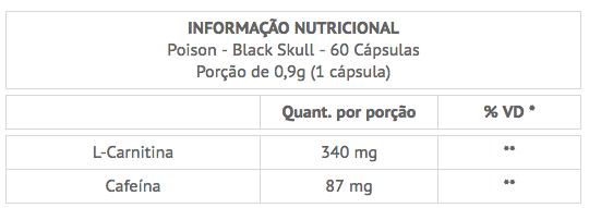 Poison 60 Cápsulas - Black Skull