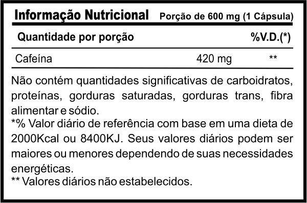 Pro Abdomen - 60 Cápsulas - Profit