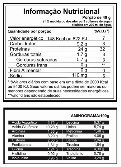 Pro Whey Advanced 2Kg - Profit
