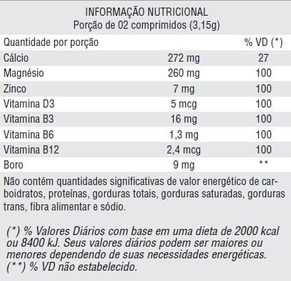 Somatodrol 30 Cápsulas - Iridium Labs