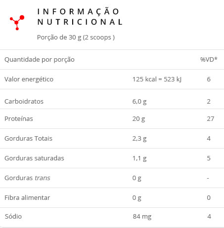 Super Whey 100% 900 g - Integral Médica