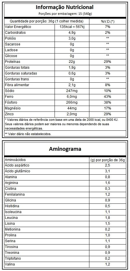 Veggie Protein - Essential Nutrition