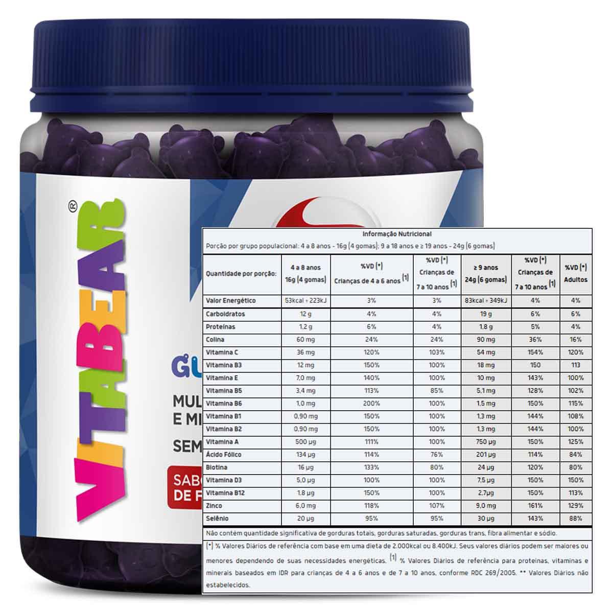 Vitabear 60 Gomas de Frutas - Vitafor