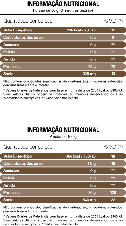 Whey Mix Bolic 2,27kg - Sports Nutrition