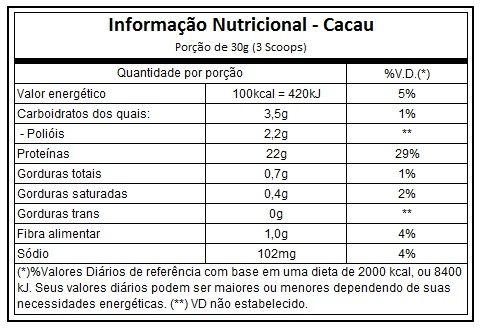 Whey Protein 450 g - Nutrify