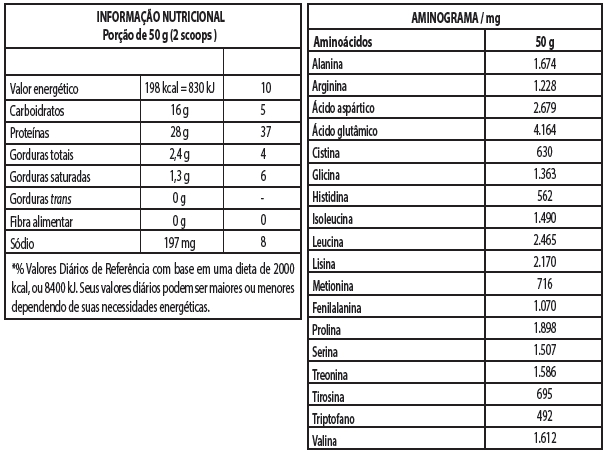 Whey Reforce 900 g - Integral Médica