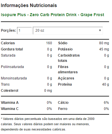 Zero Carb Isopure Drink 591ml - Grape Frost - Nature's Best