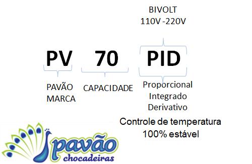 Chocadeira Elétrica Automática PID  (70 ovos) Bivolt com ovoscópio (PV70B)