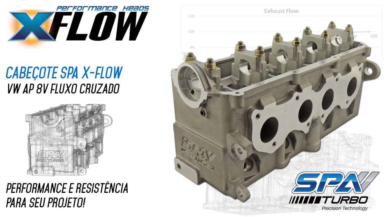 Cabeçote AP modelo X-Flow SPA Turbo