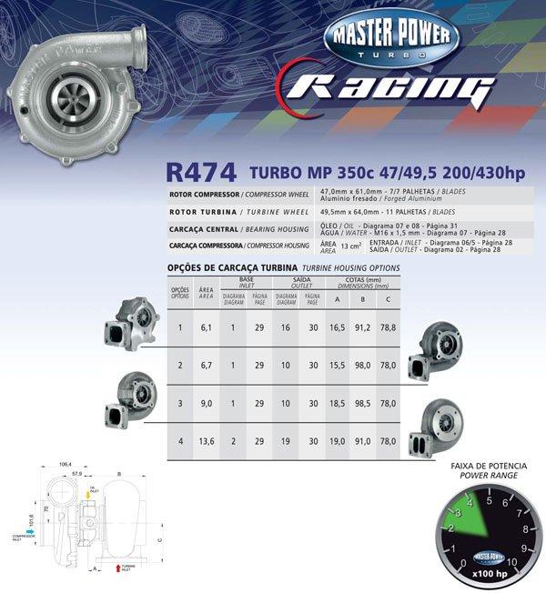 TURBO R474