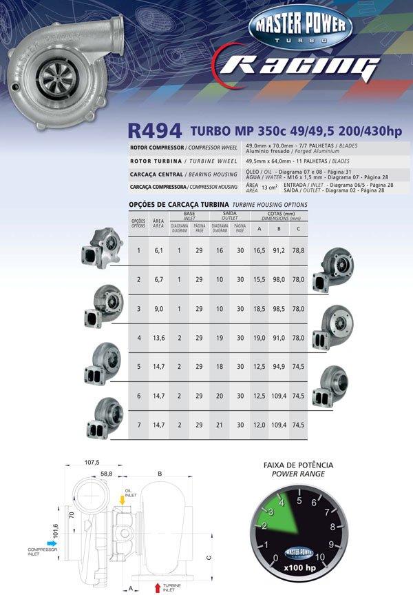 TURBO R494