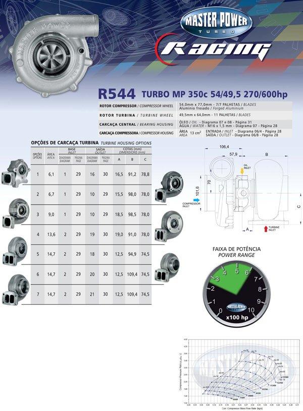 TURBO R544