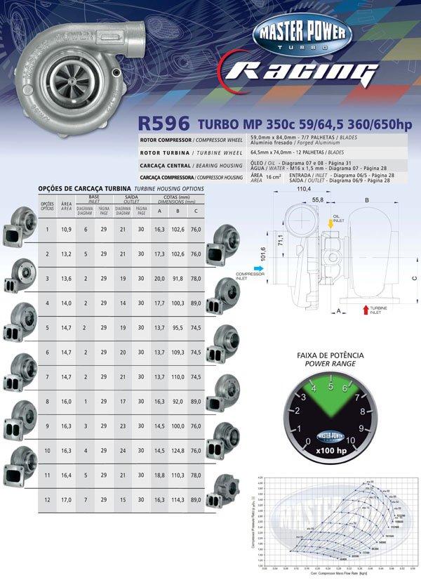 TURBO R596 (Consultar Modelo de Caracol Quente Antes da Compra)