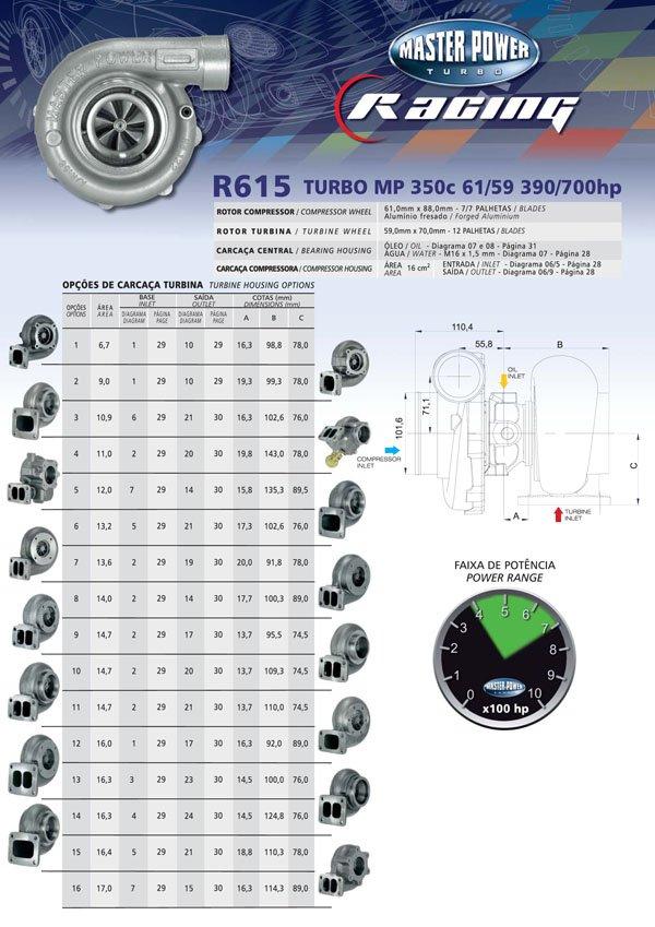 TURBO R615 (Consultar Modelo de Caracol Quente Antes da Compra)