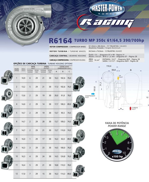 TURBO R6164 (Consultar Modelo de Caracol Quente Antes da Compra)