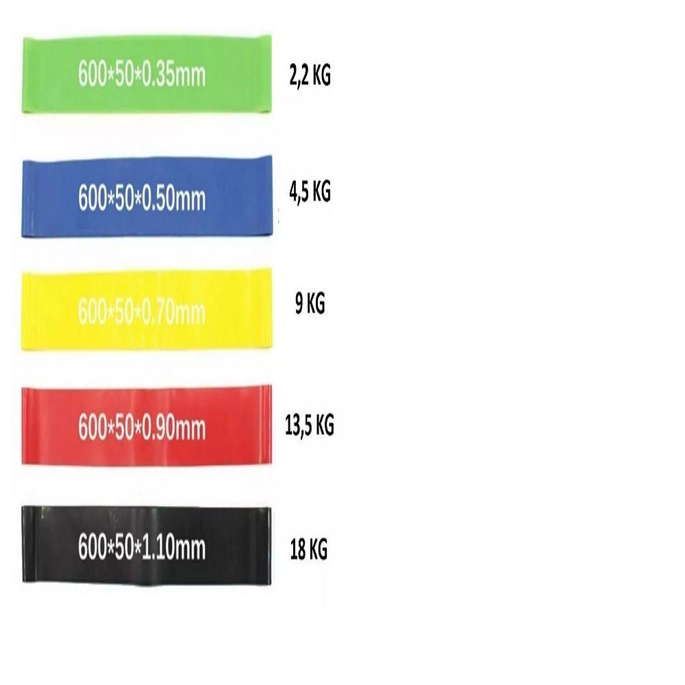 Mini-bands Faixas Elásticas Circulares Em Loop Kit 5 Unidade  - Shop Ud