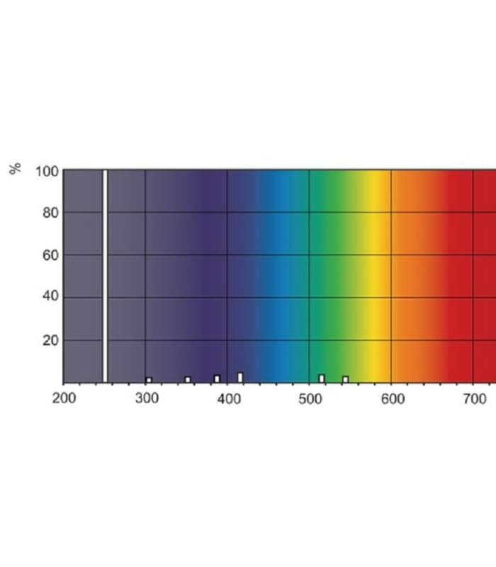 Cod.G002 - Lâmpada Germicida UV-C 6W  - lampadas.net