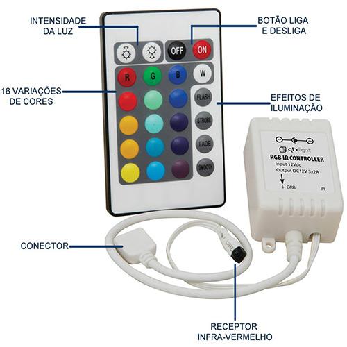 Fita Led RGB 5050 Rolo 5m 300 Leds Controle Remoto