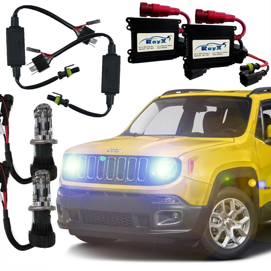 Kit BI-Xenon 12V H4-3 4300k ou 6000k RayX