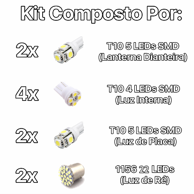Kit Led Astra Pingo Teto Placa Ré