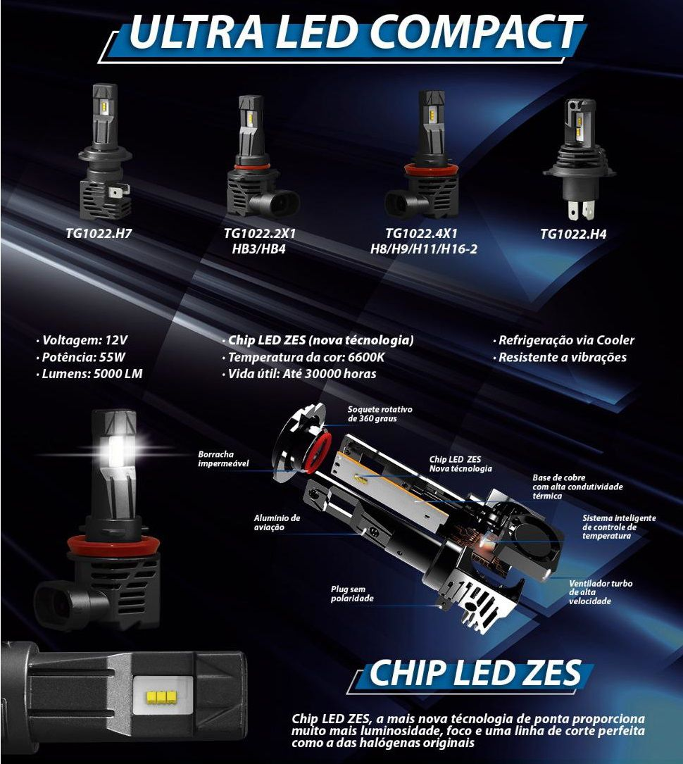 Lampada Ultra LED Compact Chip ZES 6000K H4