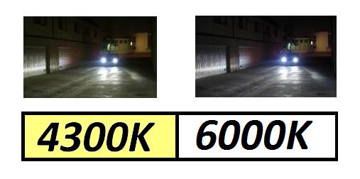 Par Lâmpada Xenon H16 Reposição 5202 4300k 6000k