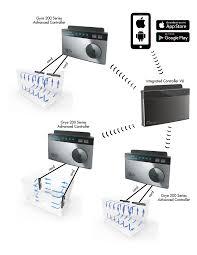 Controlador Maxspect ICV6 WIFI  - Aquário Estilos