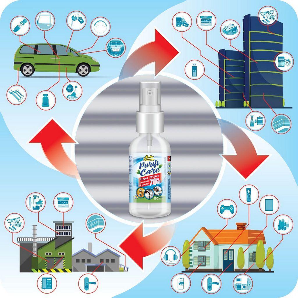Alcool 70 Liquido Em Spray Limpeza Casa Carro Antibactericida Desinfetante De Superfície 50ml Antisséptico Higienizador Prevenção Purifi Care