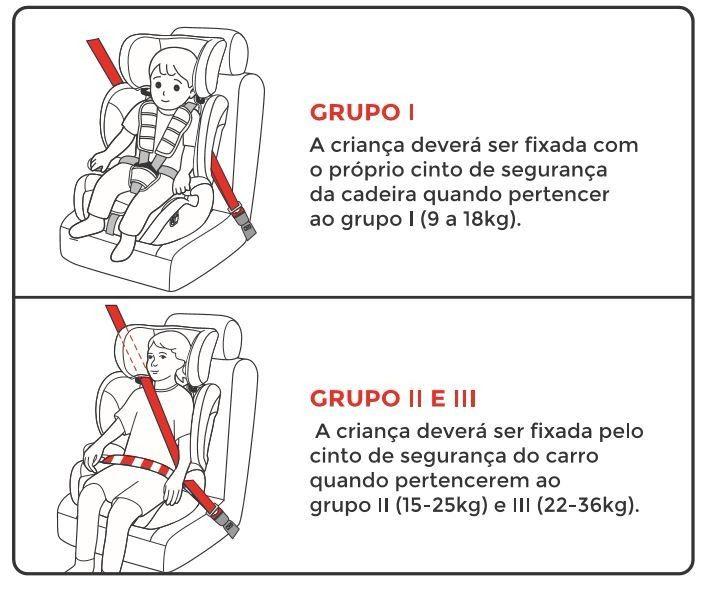 Cadeira Para Auto Baby 9-36 Kg Preto  4003 -Weego