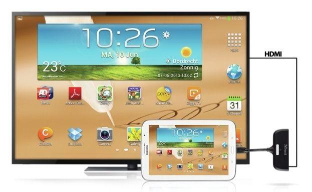 Kit De Ligação De Smartphone Com Tv Hdmi Usb Leitor Cartões